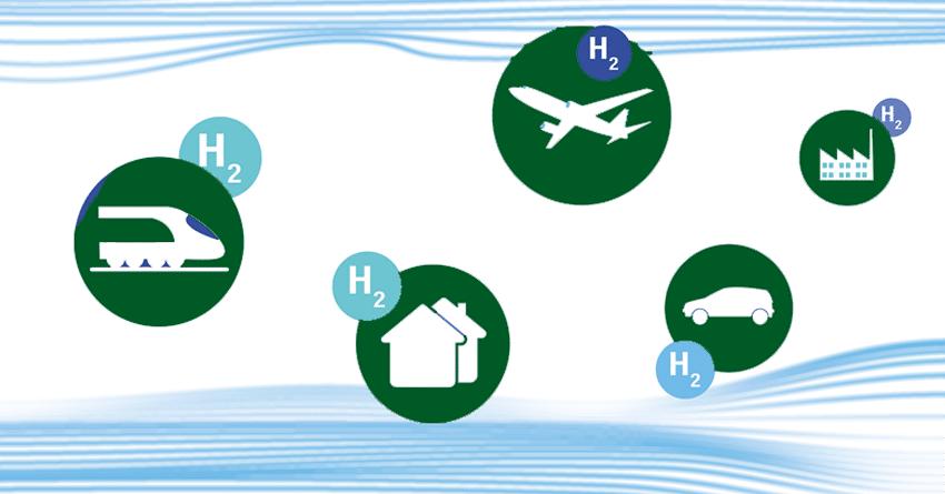 Will Hydrogen be the move we need towards Net Zero?
